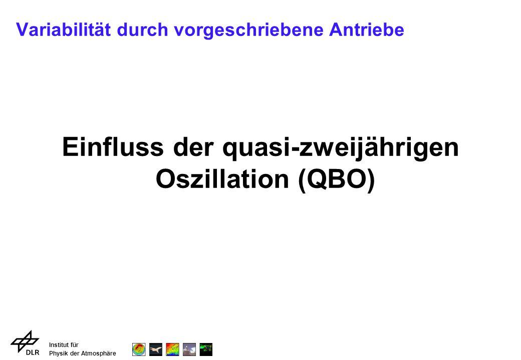 Institut für Physik der Atmosphäre Variabilität durch vorgeschriebene Antriebe Einfluss der quasi-zweijährigen Oszillation (QBO)