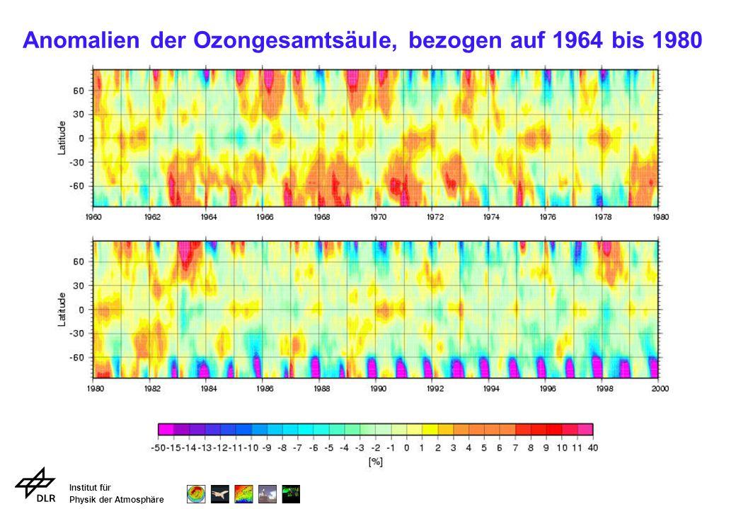 Institut für Physik der Atmosphäre Anomalien der Ozongesamtsäule, bezogen auf 1964 bis 1980