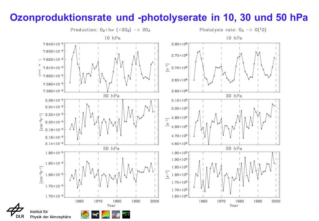 Institut für Physik der Atmosphäre Ozonproduktionsrate und -photolyserate in 10, 30 und 50 hPa