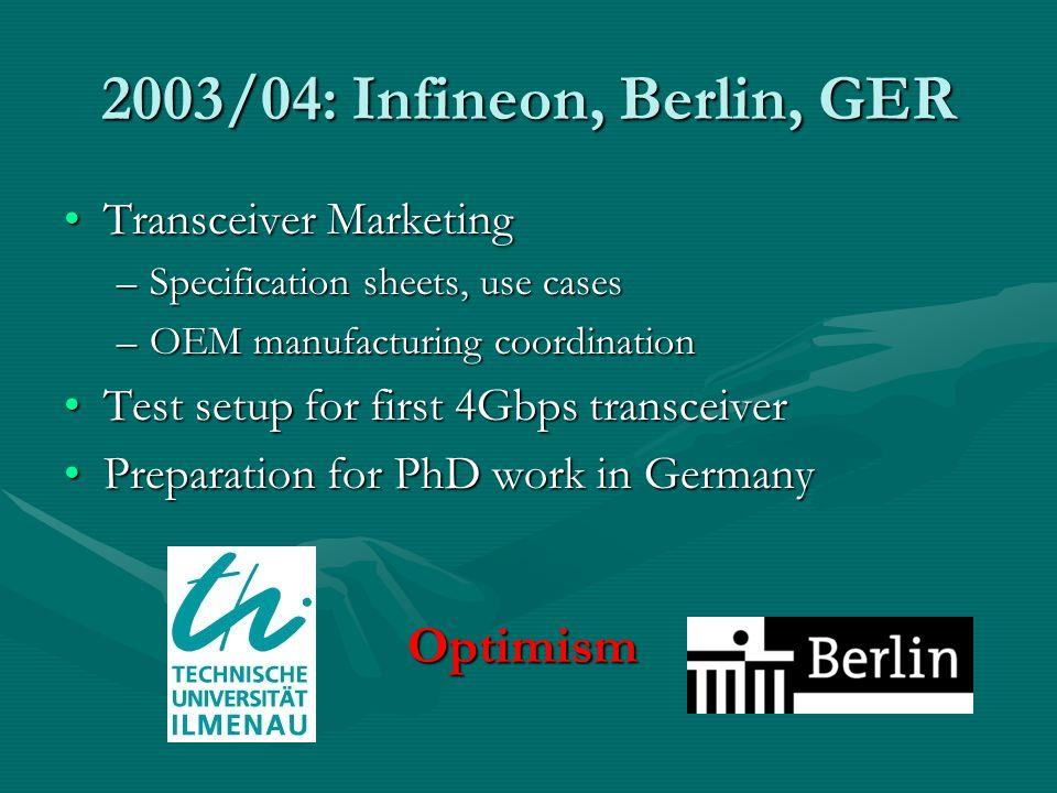 2003/04: Infineon, Berlin, GER Transceiver MarketingTransceiver Marketing –Specification sheets, use cases –OEM manufacturing coordination Test setup