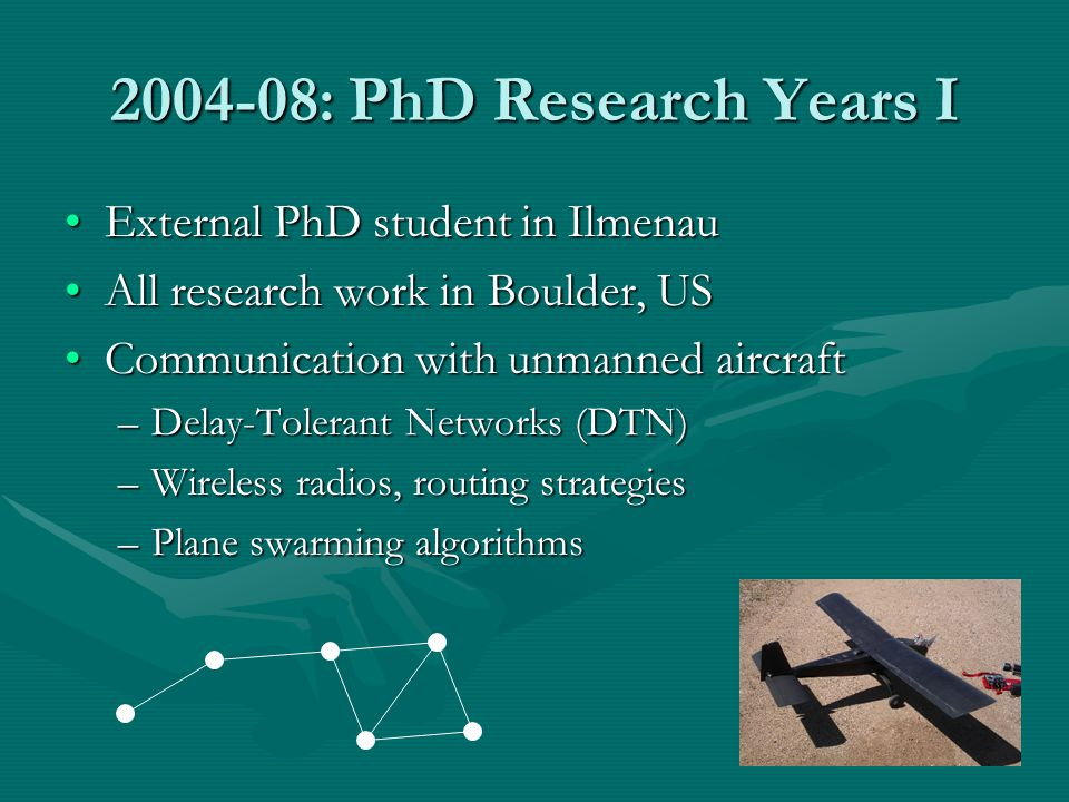 2004-08: PhD Research Years I External PhD student in IlmenauExternal PhD student in Ilmenau All research work in Boulder, USAll research work in Boul