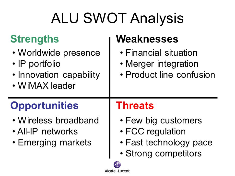 ALU SWOT Analysis WeaknessesStrengths ThreatsOpportunities Worldwide presence IP portfolio Innovation capability WiMAX leader Financial situation Merg