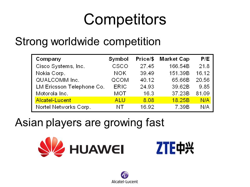 Competitors Strong worldwide competition Asian players are growing fast