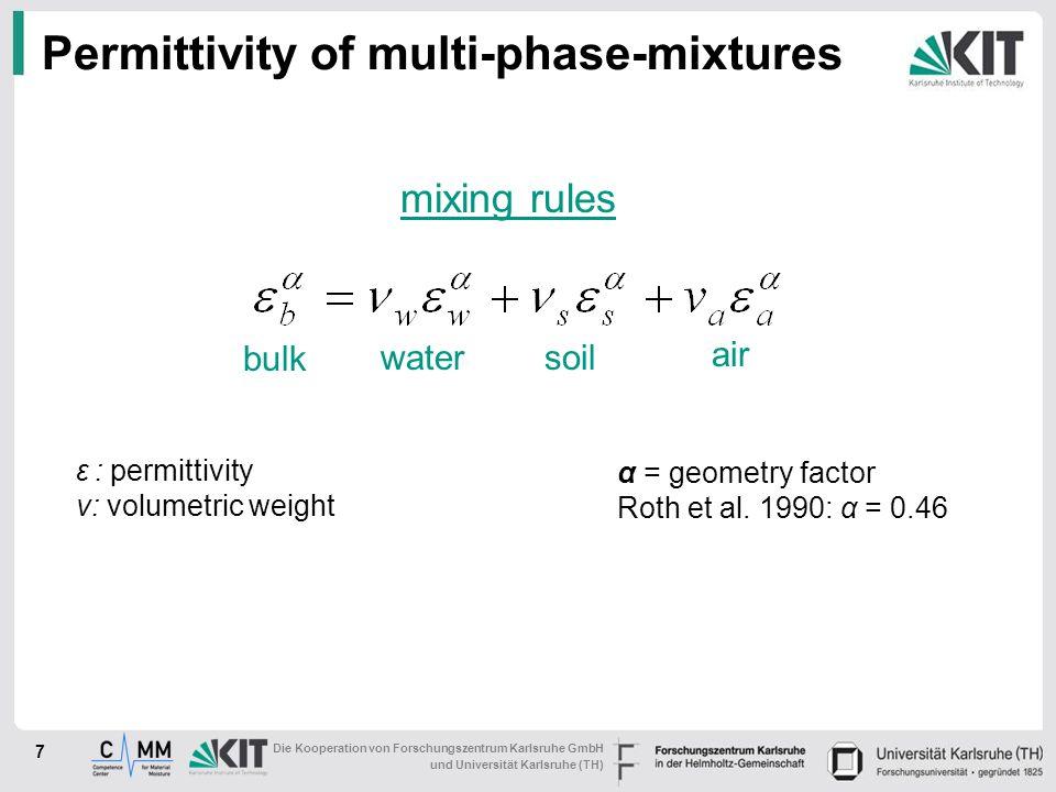 Die Kooperation von Forschungszentrum Karlsruhe GmbH und Universität Karlsruhe (TH) Permittivity of multi-phase-mixtures 7 α = geometry factor Roth et al.