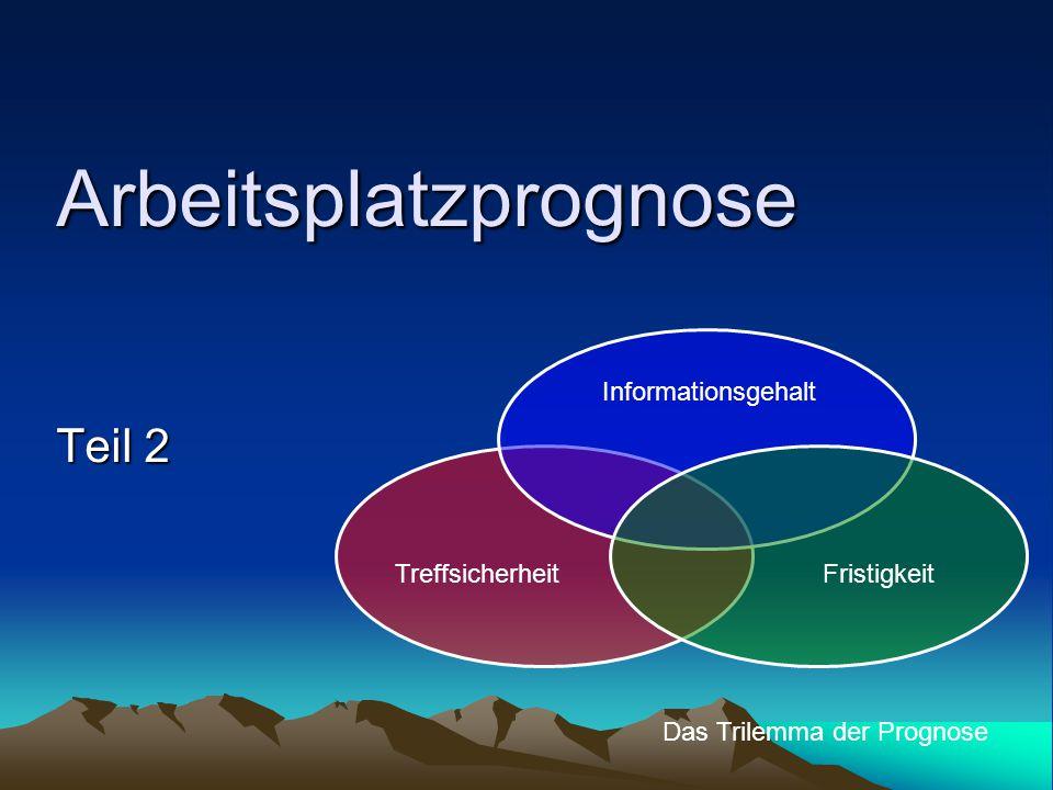 Arbeitsplatzprognose Teil 2 FristigkeitTreffsicherheit Informationsgehalt Das Trilemma der Prognose