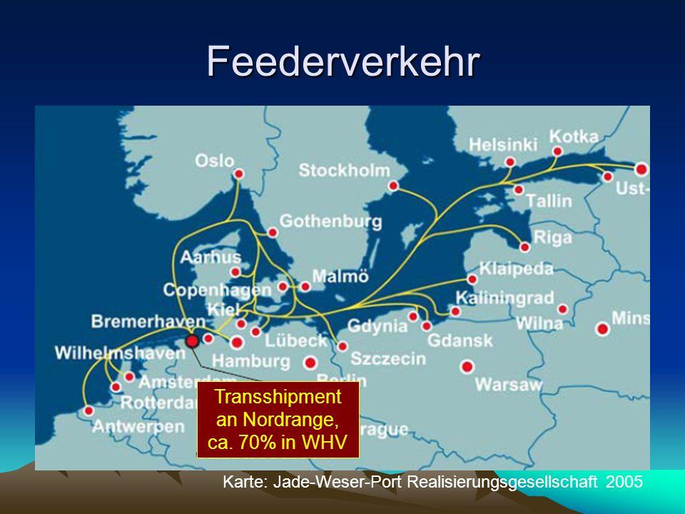 Merkmale Östlichster Tiefwasserhafen an Nordrange Aufspülung von 360 ha 7,5 m über NN Kaje von 1725 m (4 Großcontainerschiffe) Jade Fahrwasser 18,5 m unter SKN Revierfahrt nur 23 Seemeilen Simulation Mega-Carrier erfolgreich