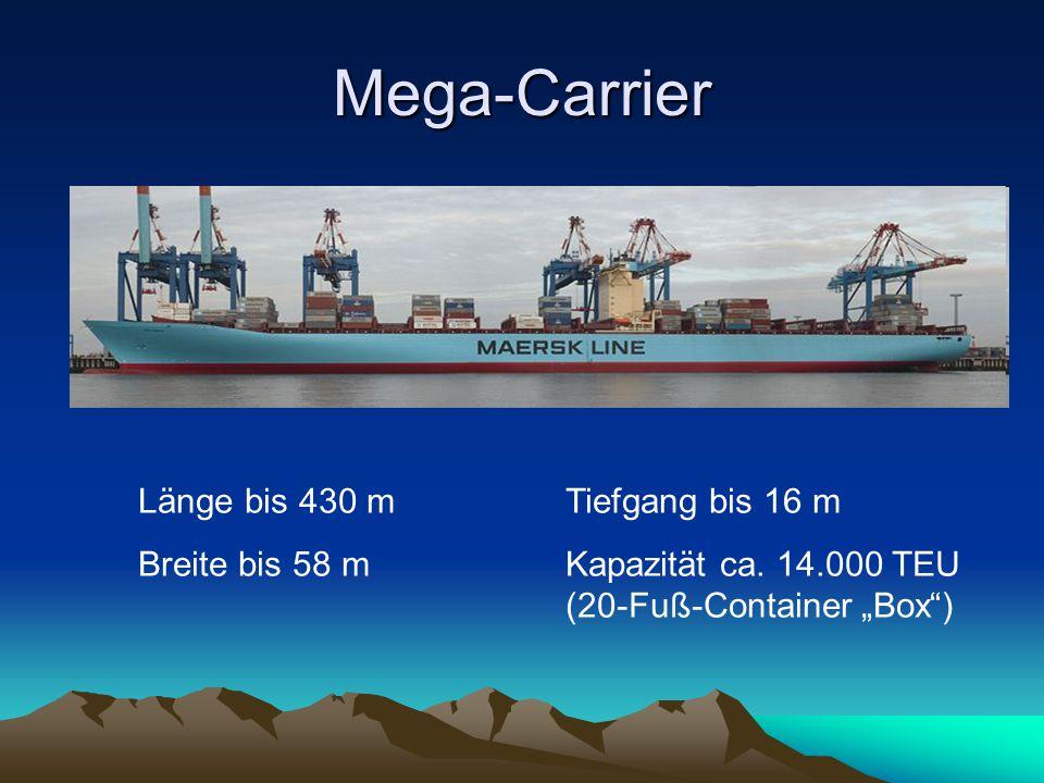 Mega-Carrier Länge bis 430 m Breite bis 58 m Tiefgang bis 16 m Kapazität ca. 14.000 TEU (20-Fuß-Container Box)