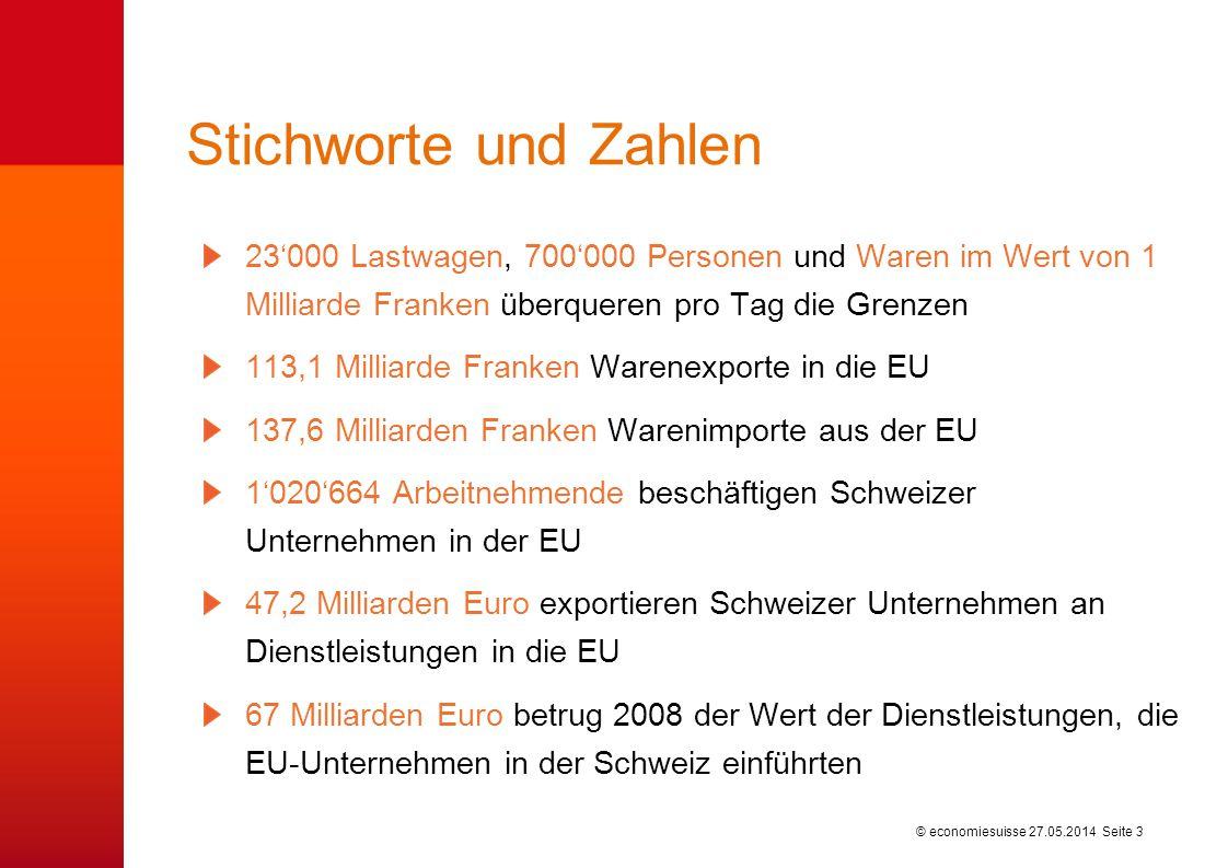 © economiesuisse Stichworte und Zahlen 27.05.2014 Seite 3 23000 Lastwagen, 700000 Personen und Waren im Wert von 1 Milliarde Franken überqueren pro Ta