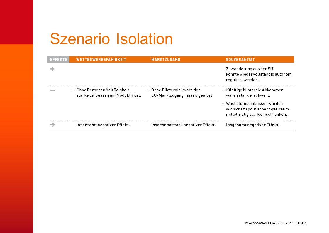 © economiesuisse Szenario EWR-Beitritt 27.05.2014 Seite 5