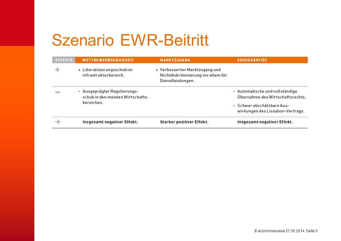 © economiesuisse Szenario EU-Beitritt 27.05.2014 Seite 6