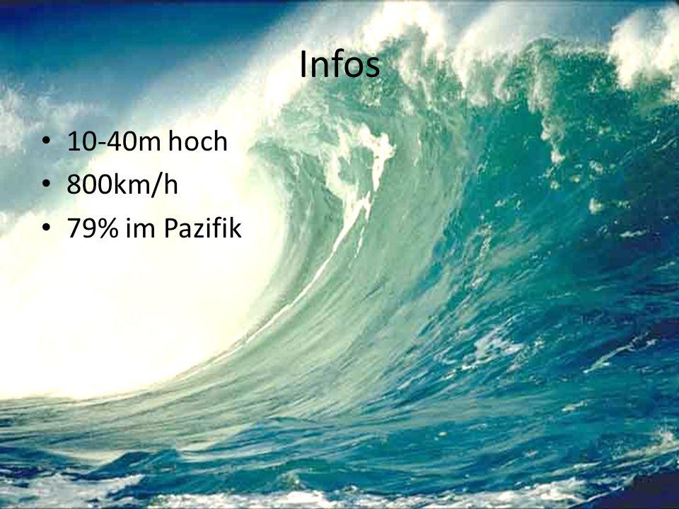 Entstehung Plattentektonik Ringartige Ausbreitung Geschwindigkeit Aufstauen