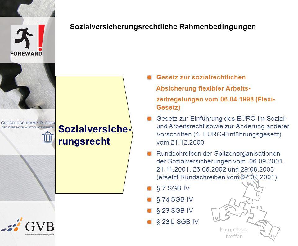 kompetenz treffen kompetenz treffen Sozialversicherungsrechtliche Rahmenbedingungen Sozialversiche- rungsrecht Gesetz zur sozialrechtlichen Absicherun