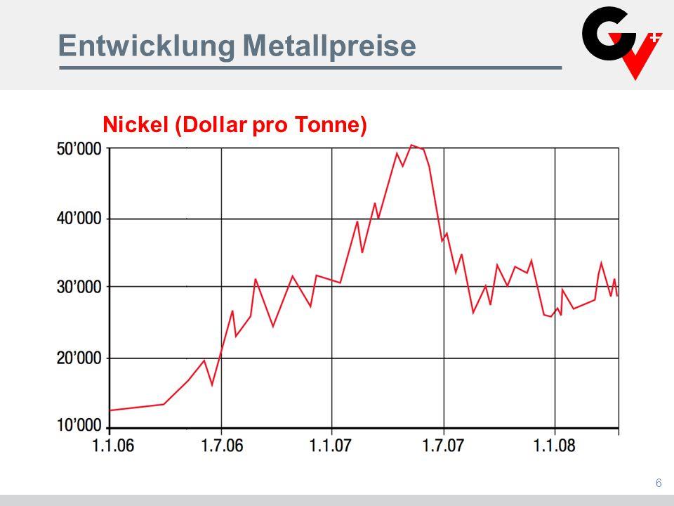 Entwicklung Metallpreise 6 Nickel (Dollar pro Tonne)