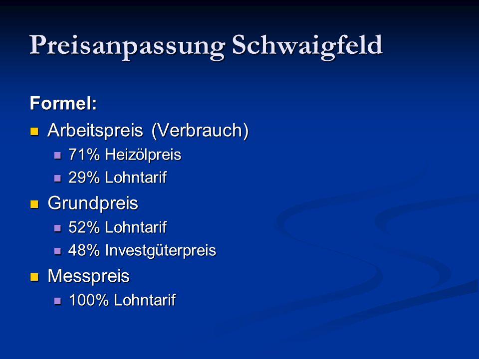 Preisanpassung Schwaigfeld Formel: Arbeitspreis (Verbrauch) Arbeitspreis (Verbrauch) 71% Heizölpreis 71% Heizölpreis 29% Lohntarif 29% Lohntarif Grund