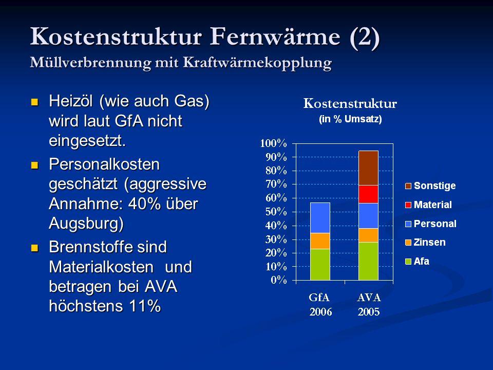 Kostenstruktur Fernwärme (2) Müllverbrennung mit Kraftwärmekopplung Heizöl (wie auch Gas) wird laut GfA nicht eingesetzt. Heizöl (wie auch Gas) wird l