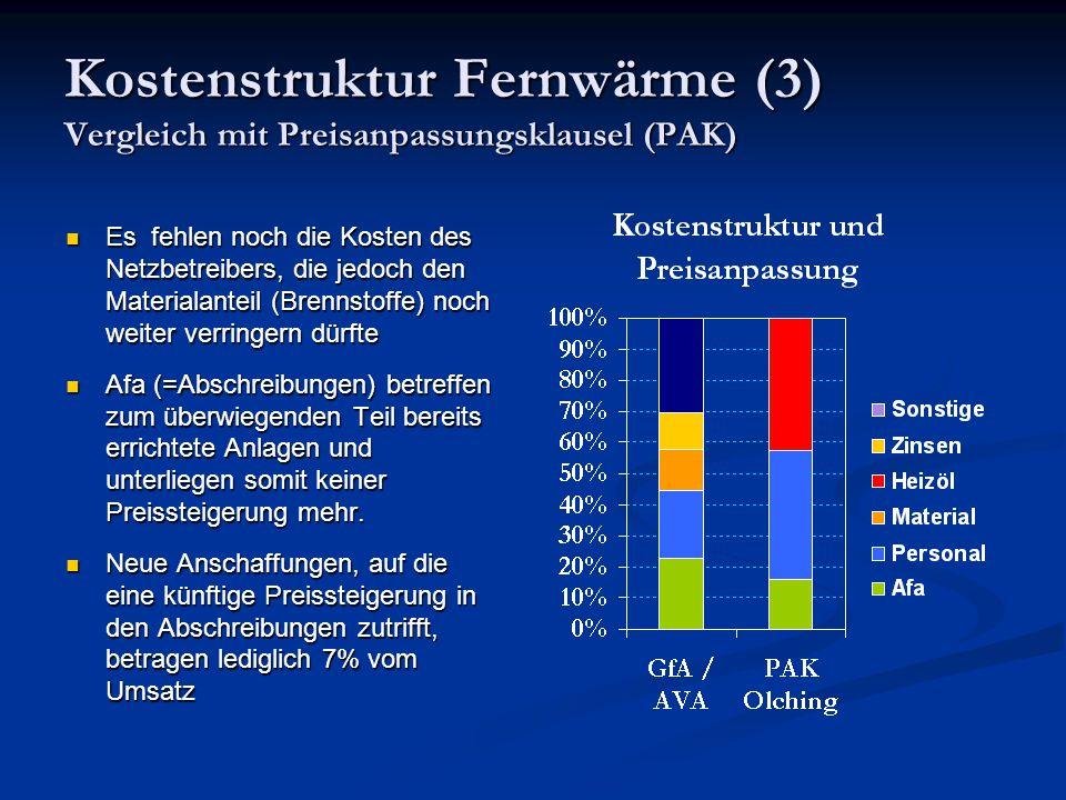 Kostenstruktur Fernwärme (3) Vergleich mit Preisanpassungsklausel (PAK) Es fehlen noch die Kosten des Netzbetreibers, die jedoch den Materialanteil (B