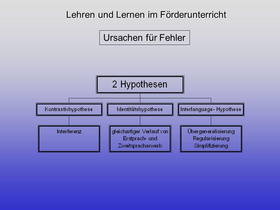 Lehren und Lernen im Förderunterricht...weitere Einflüsse: -Kommunikationsstrategien -Lernstrategien -Elemente des Fremdsprachenunterrichts und Übungstransfer -Persönliche Faktoren -Soziokulturelle Faktoren