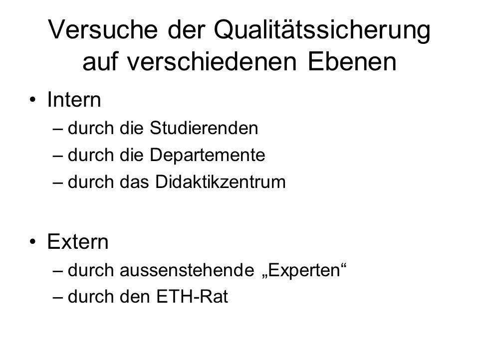 Versuche der Qualitätssicherung auf verschiedenen Ebenen Intern –durch die Studierenden –durch die Departemente –durch das Didaktikzentrum Extern –dur