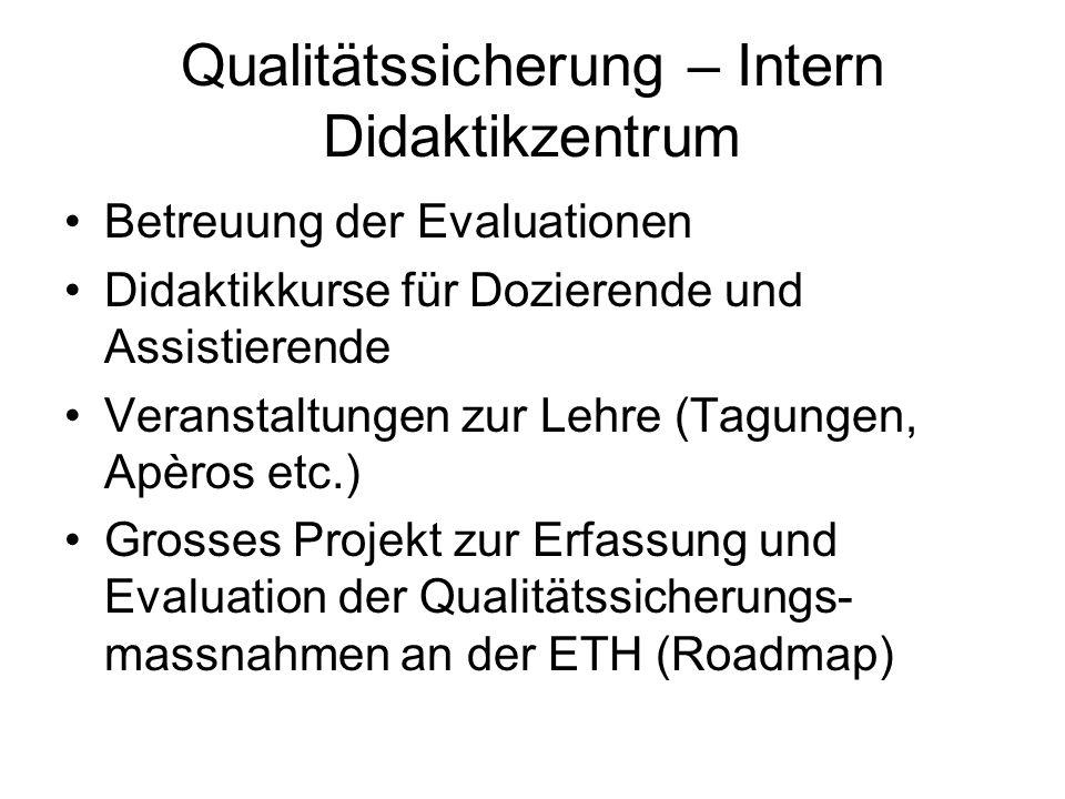 Qualitätssicherung – Intern Didaktikzentrum Betreuung der Evaluationen Didaktikkurse für Dozierende und Assistierende Veranstaltungen zur Lehre (Tagun