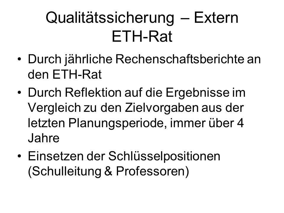 Qualitätssicherung – Extern ETH-Rat Durch jährliche Rechenschaftsberichte an den ETH-Rat Durch Reflektion auf die Ergebnisse im Vergleich zu den Zielv