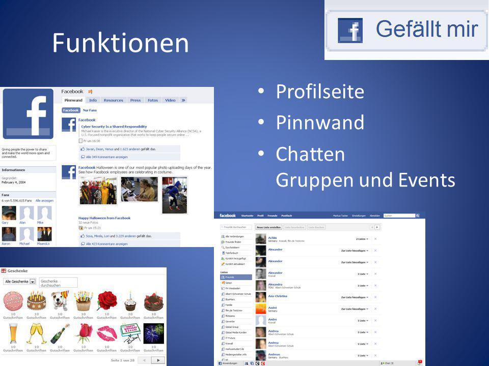 Funktionen Profilseite Pinnwand Chatten Gruppen und Events