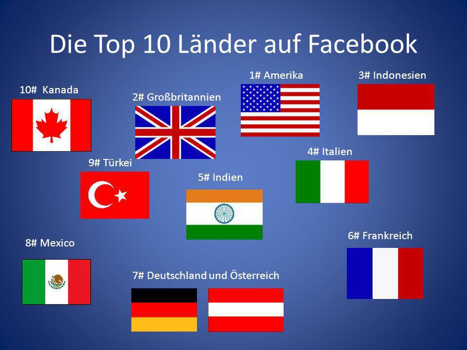 Die Top 10 Länder auf Facebook 10# Kanada 9# Türkei 8# Mexico 7# Deutschland und Österreich 6# Frankreich 5# Indien 4# Italien 3# Indonesien 2# Großbr