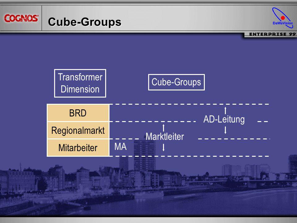 Cube-Groups BRD Regionalmarkt Mitarbeiter MA Marktleiter AD-Leitung Transformer Dimension Cube-Groups