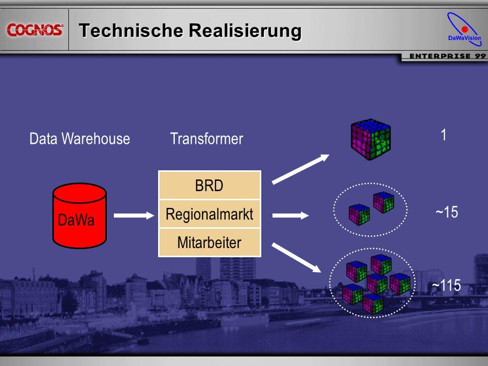 Technische Realisierung DaWa BRD Regionalmarkt Mitarbeiter TransformerData Warehouse 1 ~15 ~115