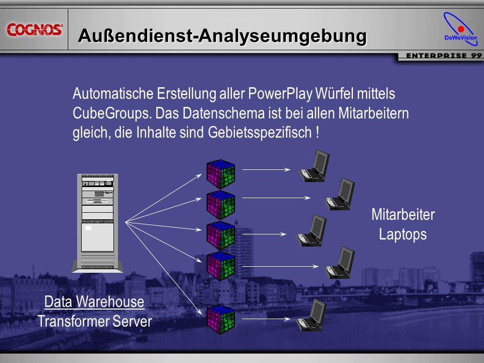 Außendienst-Analyseumgebung... Automatische Erstellung aller PowerPlay Würfel mittels CubeGroups. Das Datenschema ist bei allen Mitarbeitern gleich, d