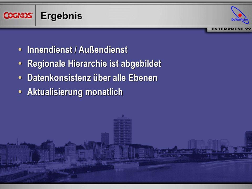 Ergebnis Innendienst / Außendienst Innendienst / Außendienst Regionale Hierarchie ist abgebildet Regionale Hierarchie ist abgebildet Datenkonsistenz ü
