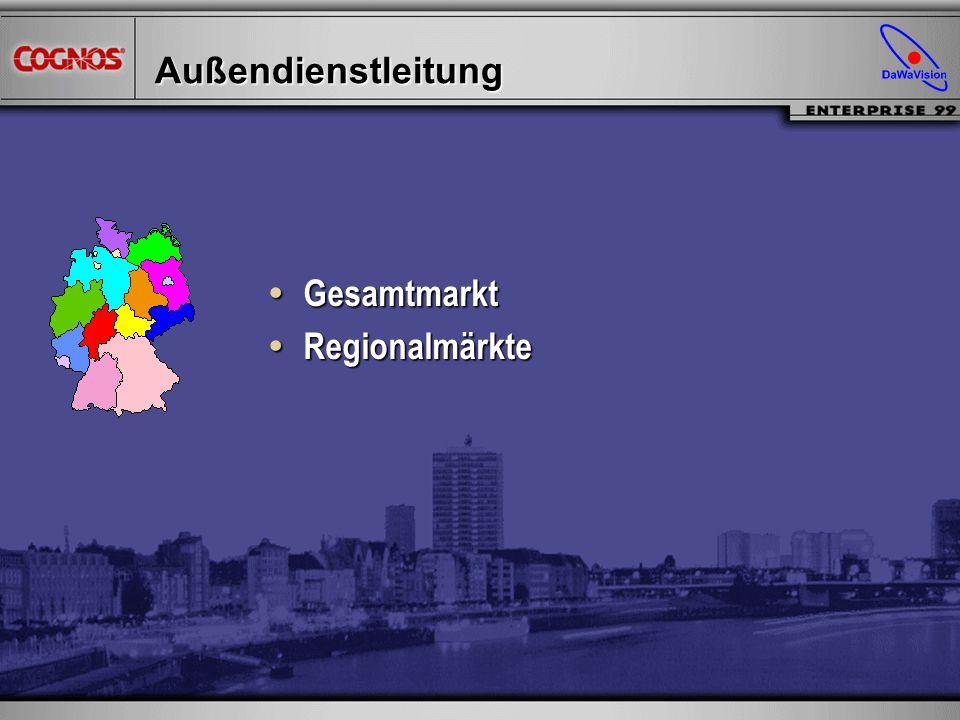 Außendienstleitung Gesamtmarkt Gesamtmarkt Regionalmärkte Regionalmärkte