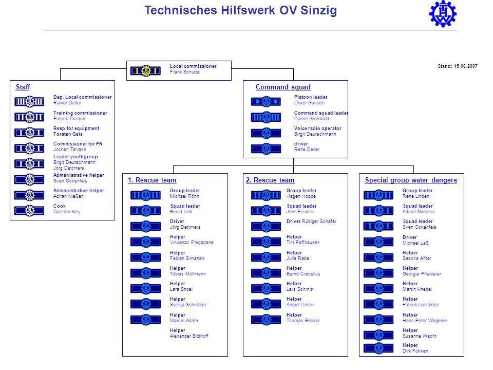 Technisches Hilfswerk OV Sinzig Accident on the motorway with 3 deadly injured in 2002