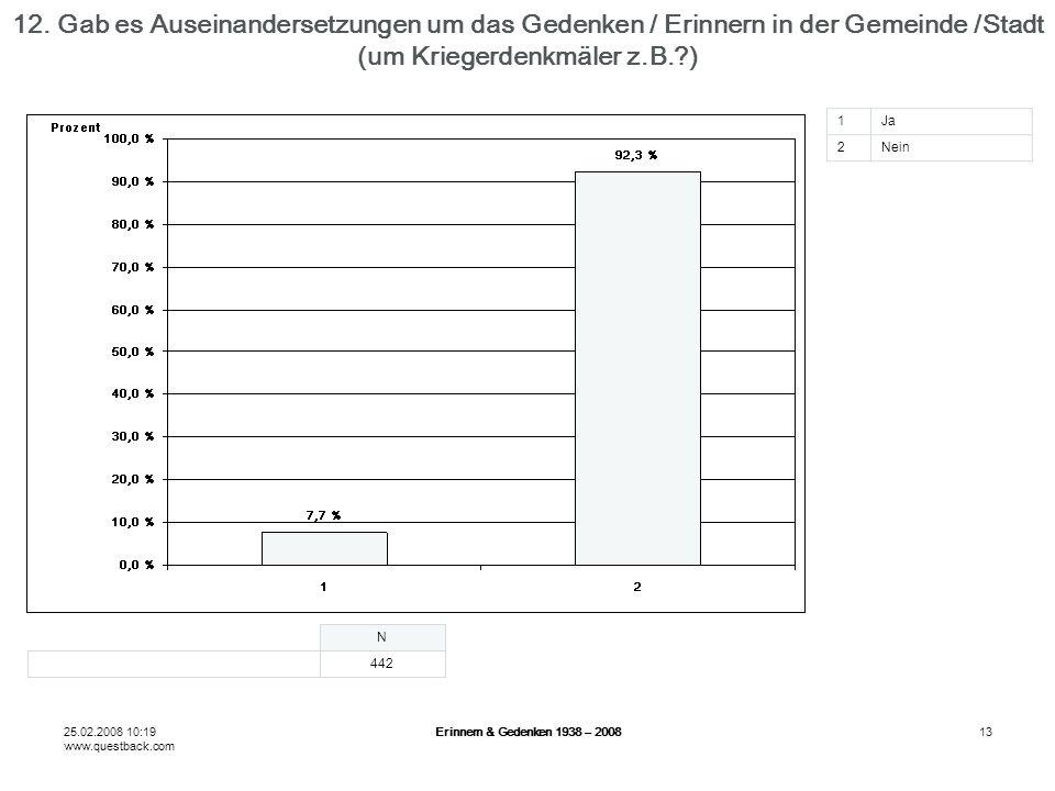 25.02.2008 10:19 www.questback.com Erinnern & Gedenken 1938 – 200813 12.