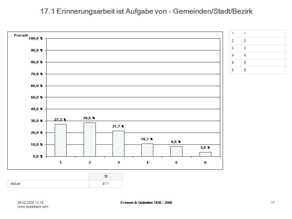 25.02.2008 10:19 www.questback.com Erinnern & Gedenken 1938 – 200817 17.1 Erinnerungsarbeit ist Aufgabe von - Gemeinden/Stadt/Bezirk Aktuel411 11 22 33 44 55 66