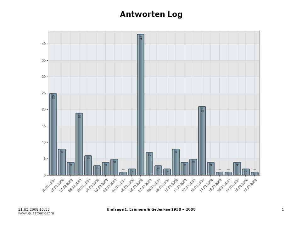 21.03.2008 10:50 www.questback.com Umfrage 1: Erinnern & Gedenken 1938 – 20081 Antworten Log