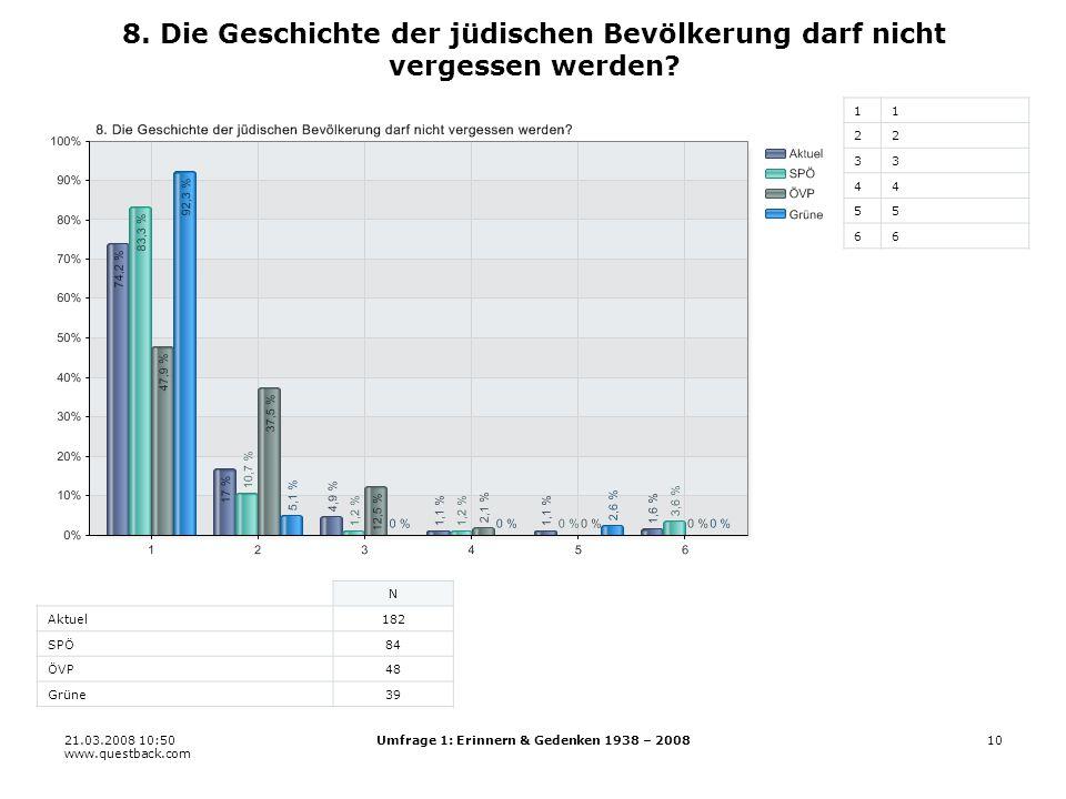 21.03.2008 10:50 www.questback.com Umfrage 1: Erinnern & Gedenken 1938 – 200810 8.