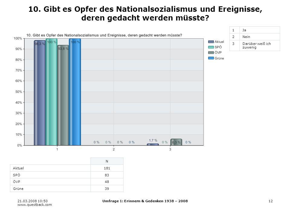 21.03.2008 10:50 www.questback.com Umfrage 1: Erinnern & Gedenken 1938 – 200812 10.