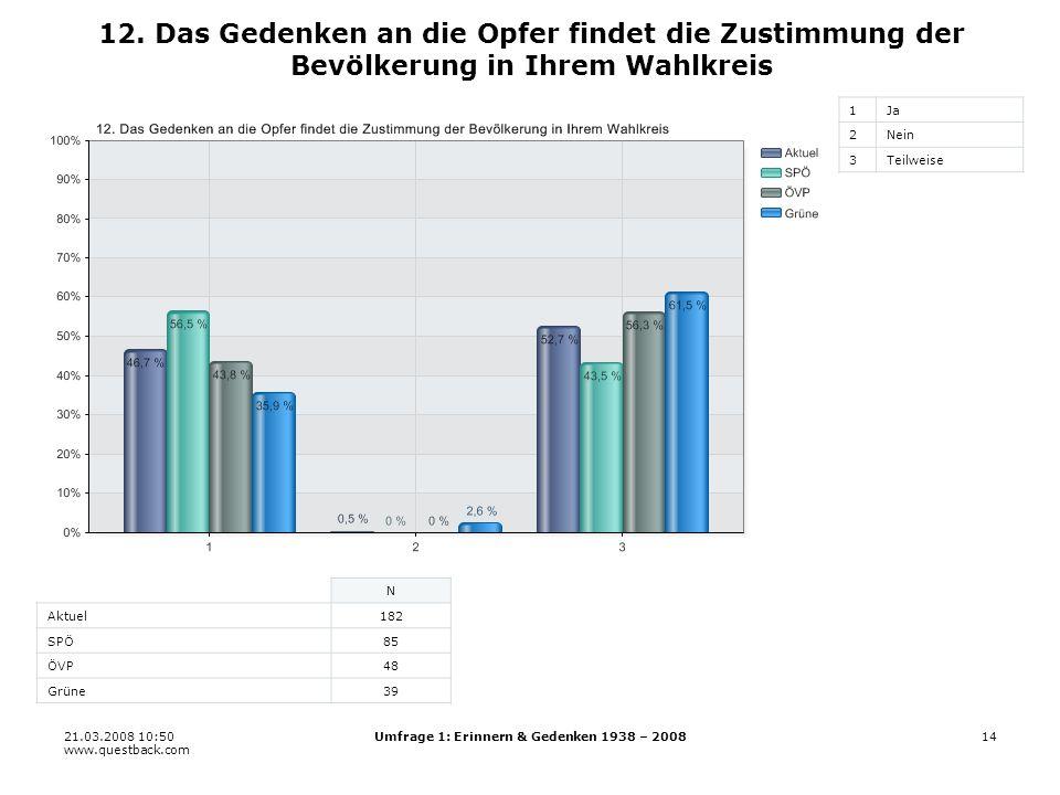 21.03.2008 10:50 www.questback.com Umfrage 1: Erinnern & Gedenken 1938 – 200814 12.