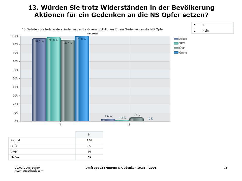 21.03.2008 10:50 www.questback.com Umfrage 1: Erinnern & Gedenken 1938 – 200815 13.