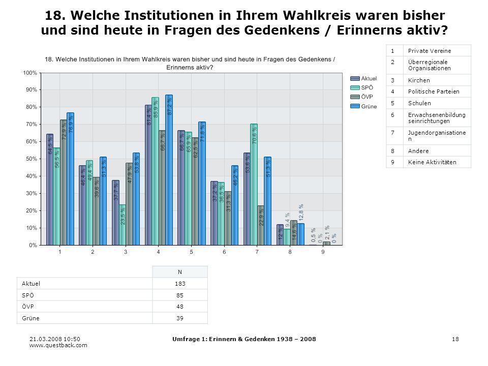 21.03.2008 10:50 www.questback.com Umfrage 1: Erinnern & Gedenken 1938 – 200818 18.