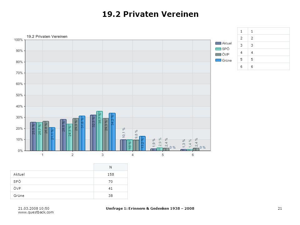 21.03.2008 10:50 www.questback.com Umfrage 1: Erinnern & Gedenken 1938 – 200821 19.2 Privaten Vereinen 11 22 33 44 55 66 N Aktuel158 SPÖ70 ÖVP41 Grüne38