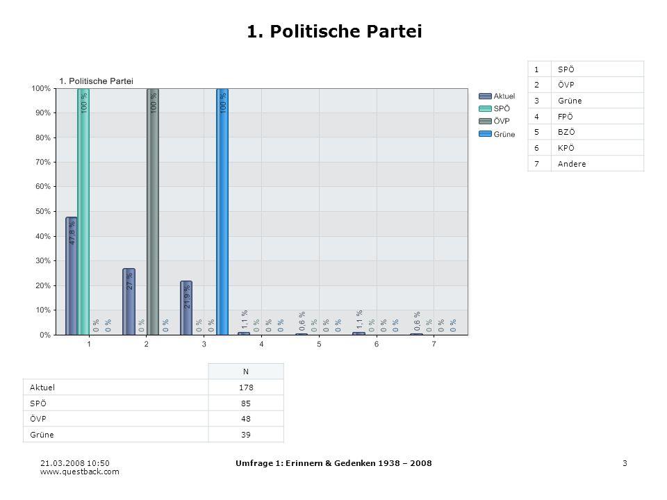 21.03.2008 10:50 www.questback.com Umfrage 1: Erinnern & Gedenken 1938 – 200824 19.5 Schulen 11 22 33 44 55 66 N Aktuel174 SPÖ79 ÖVP45 Grüne39