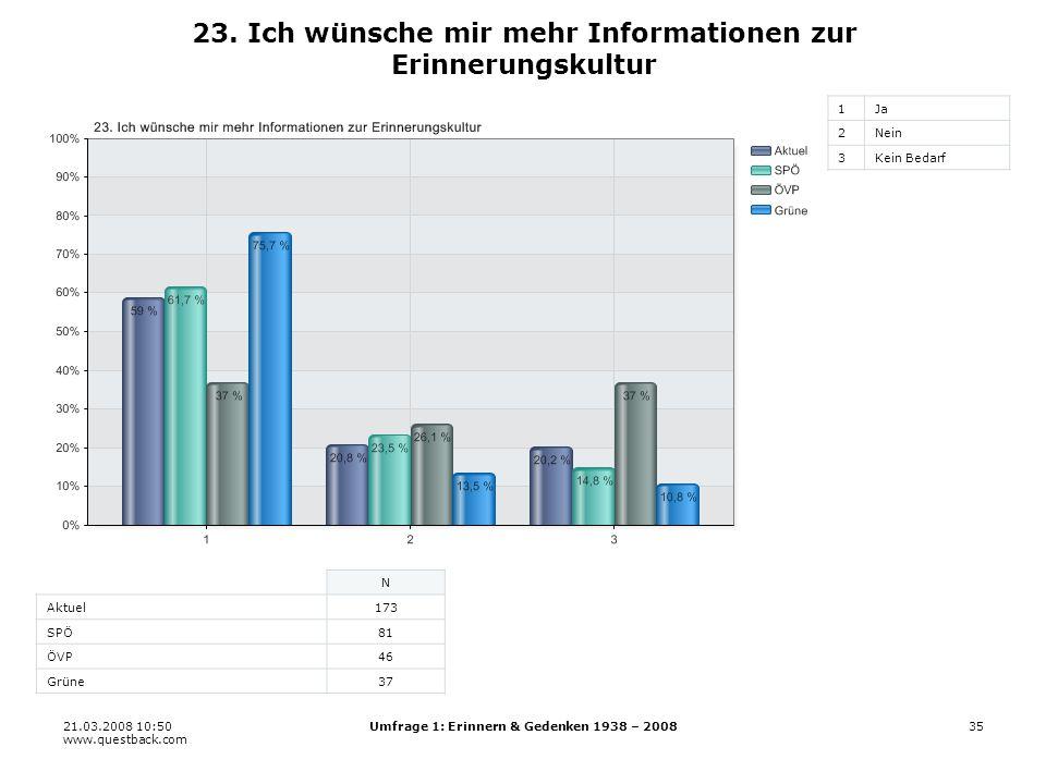 21.03.2008 10:50 www.questback.com Umfrage 1: Erinnern & Gedenken 1938 – 200835 23.