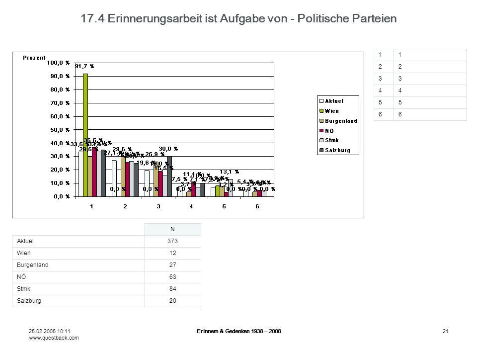 25.02.2008 10:11 www.questback.com Erinnern & Gedenken 1938 – 200821 17.4 Erinnerungsarbeit ist Aufgabe von - Politische Parteien N Aktuel373 Wien12 B