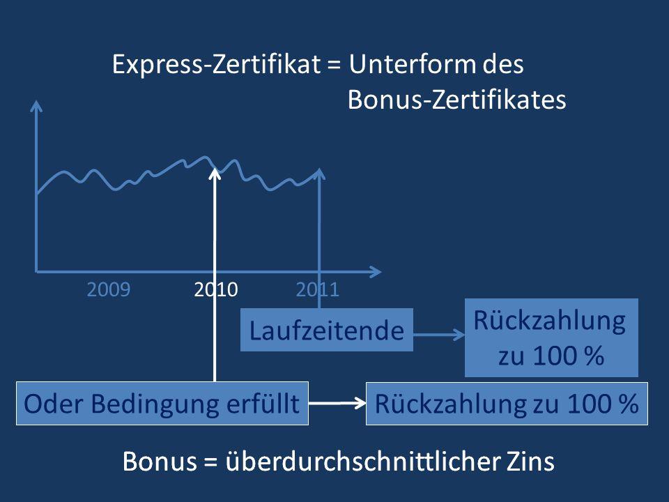 Bonus = überdurchschnittlicher Zins 200920112010 Express-Zertifikat = Unterform des Bonus-Zertifikates Oder Bedingung erfüllt Laufzeitende Rückzahlung zu 100 % Rückzahlung zu 100 % Bonus = überdurchschnittlicher Zins
