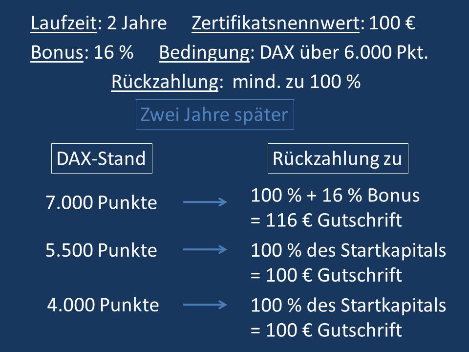 DAX-Stand Laufzeit: 2 Jahre Bonus: 16 %Bedingung: DAX über 6.000 Pkt.