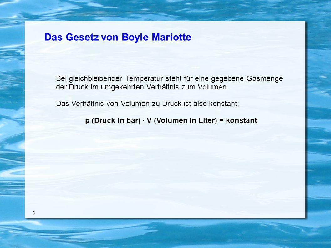 Das Gesetz von Boyle Mariotte Bei gleichbleibender Temperatur steht für eine gegebene Gasmenge der Druck im umgekehrten Verhältnis zum Volumen.