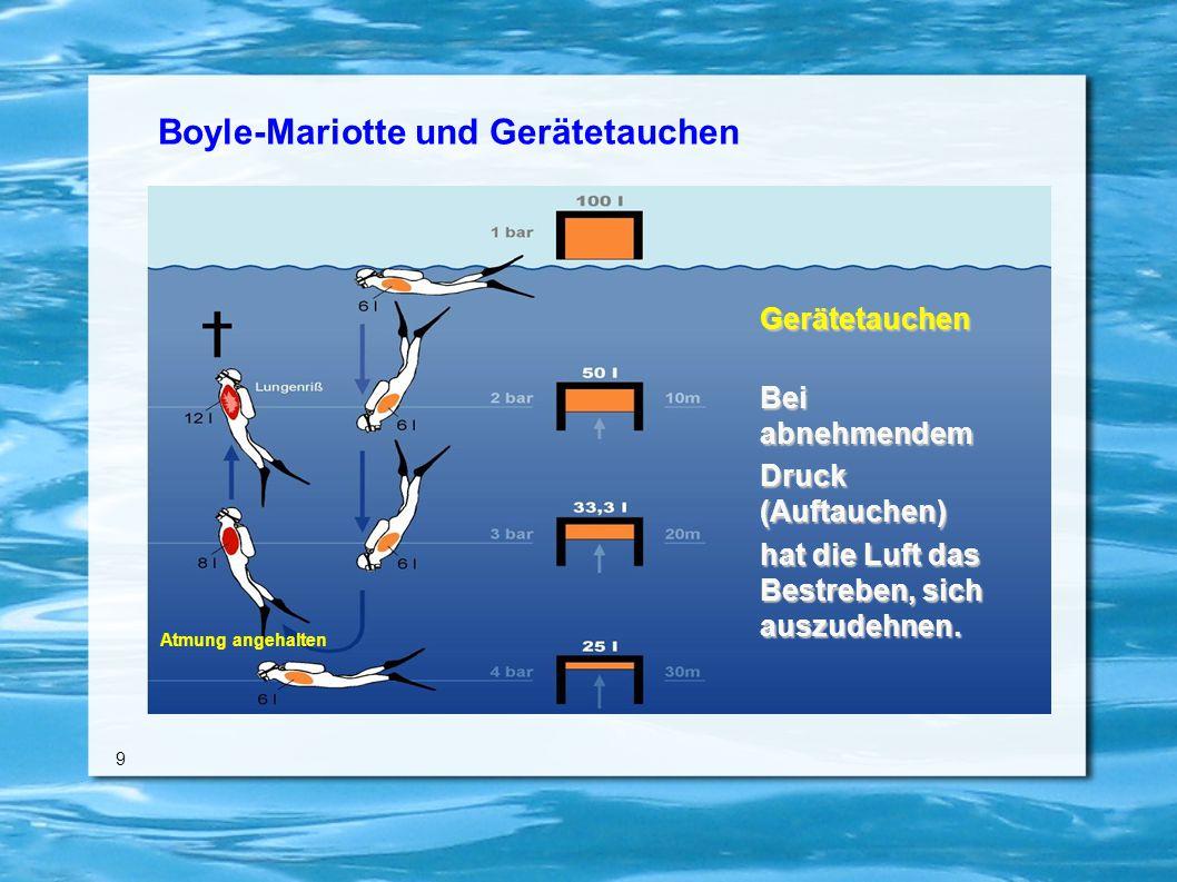 Boyle-Mariotte und Gerätetauchen 9 Gerätetauchen Bei abnehmendem Druck (Auftauchen) hat die Luft das Bestreben, sich auszudehnen.