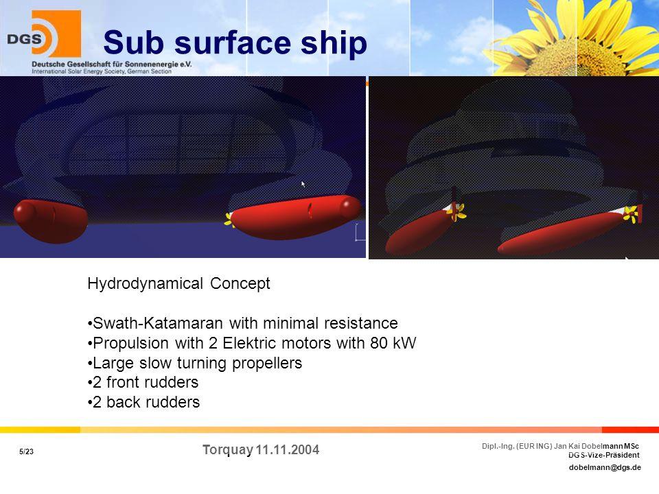dobelmann@dgs.de 5/23 Dipl.-Ing. (EUR ING) Jan Kai Dobelmann MSc DGS-Vize-Präsident Torquay 11.11.2004 Sub surface ship Hydrodynamical Concept Swath-K