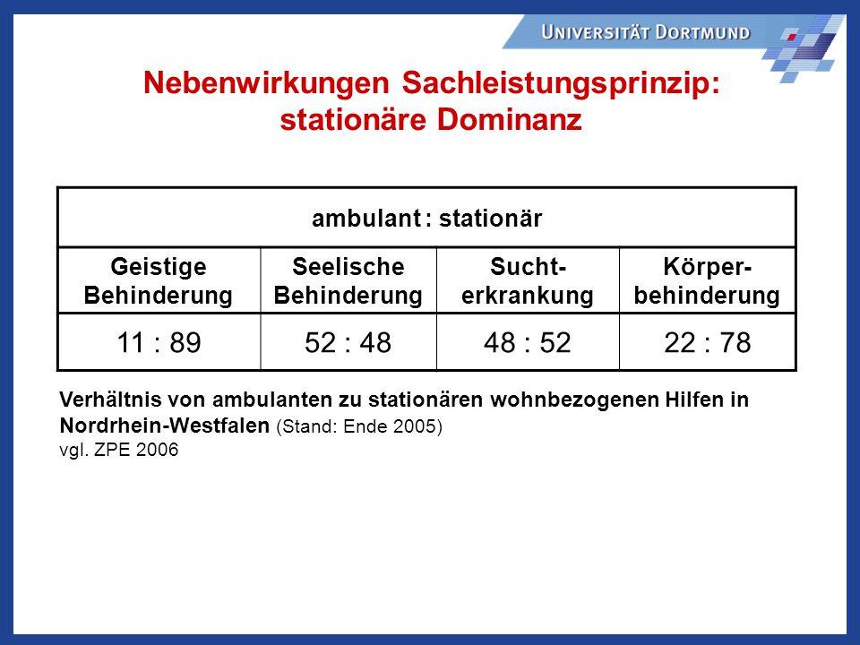 Verhältnis von ambulanten zu stationären wohnbezogenen Hilfen in Nordrhein-Westfalen (Stand: Ende 2005) vgl.